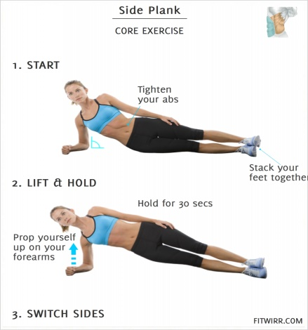 How to Boost Core Stability – 3 Primal Moves | Galway Bay 10K ...